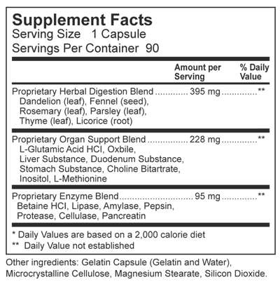 Dynamic Nutritional Associates (DNA Labs) Muconell Supplement Facts