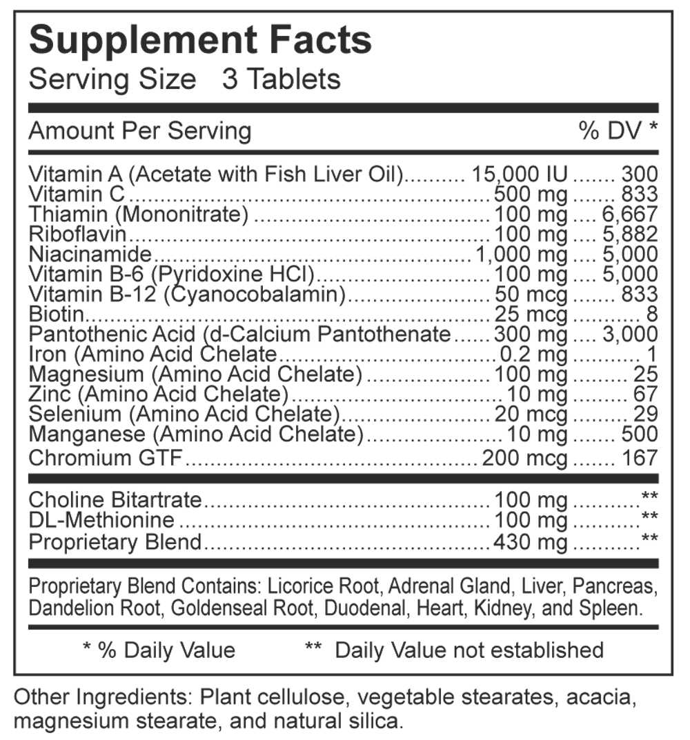 Dynamic Nutritional Associates (DNA Labs) Glyco Plus Supplement Facts