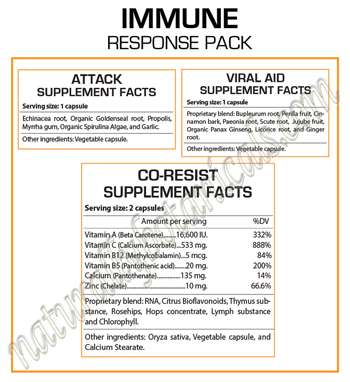 Professional Botanicals Immune Response Pack Supplement Facts