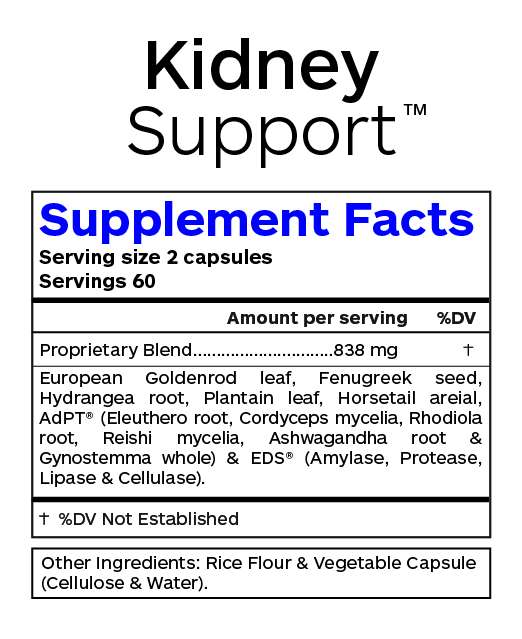 Professional Botanicals Kidney Support Supplement Facts