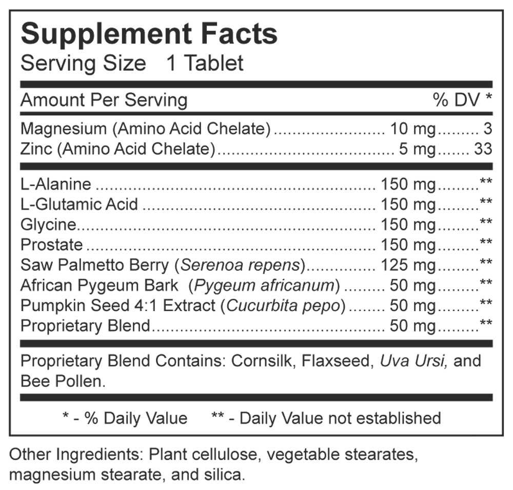 Dynamic Nutritional Associates (DNA Labs) Prostinell Supplement Facts