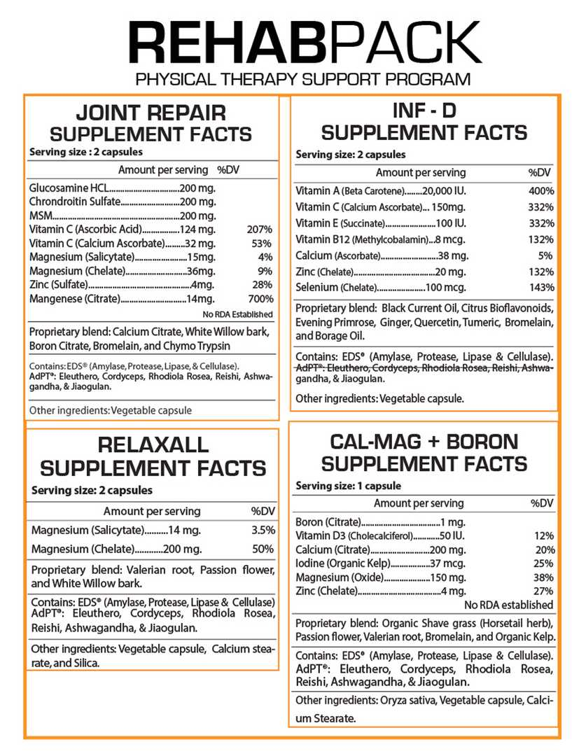 Professional Botanicals Rehab Pack Supplement Facts
